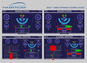 2015 01 Artwork 4 possible screens BOSS system